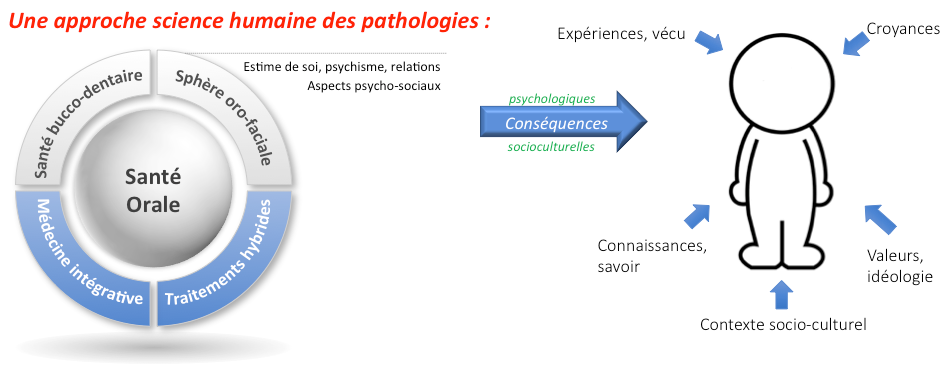approche science humaine